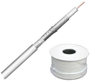 Afgeschermde coax kabel