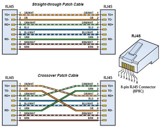 kabel per meter    op rol